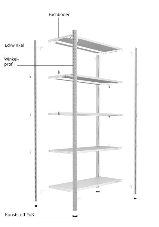 Grundausstattung Schraubsystem