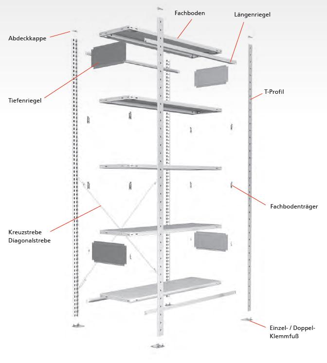 Stecksystem - Komponenten und Einzelteile
